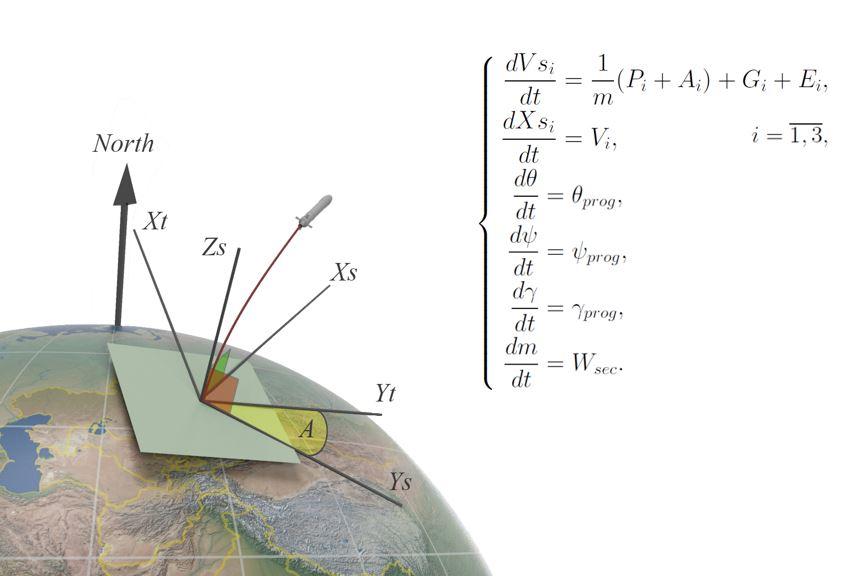 Работа математические модели работа моделью в усть каменогорске